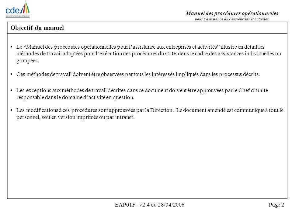 Manuel des procédures opérationnelles pour lassistance aux entreprises et activités EAP01F - v2.4 du 28/04/2006Page 3 Structure du manuel Ce « Manuel des procédures opérationnelles » explique en détail le processus de préparation des assistances aux entreprises ACP et des activités ou actions groupées.