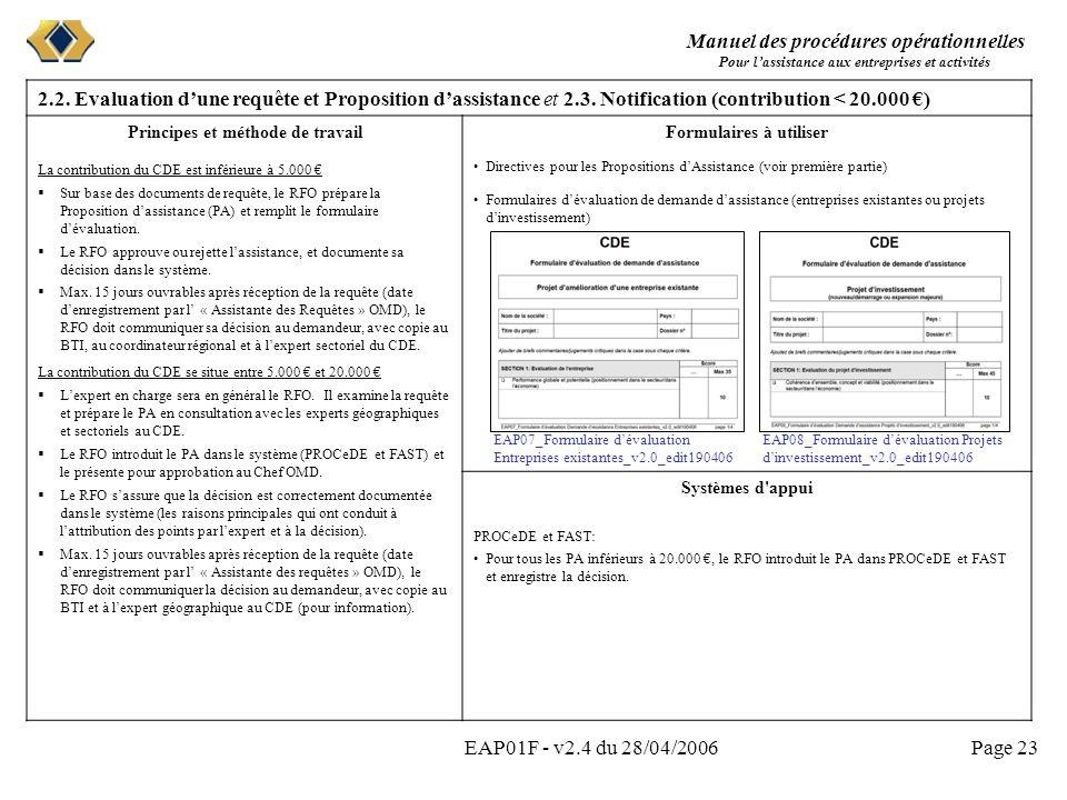 Manuel des procédures opérationnelles Pour lassistance aux entreprises et activités EAP01F - v2.4 du 28/04/2006Page 23 2.2. Evaluation dune requête et