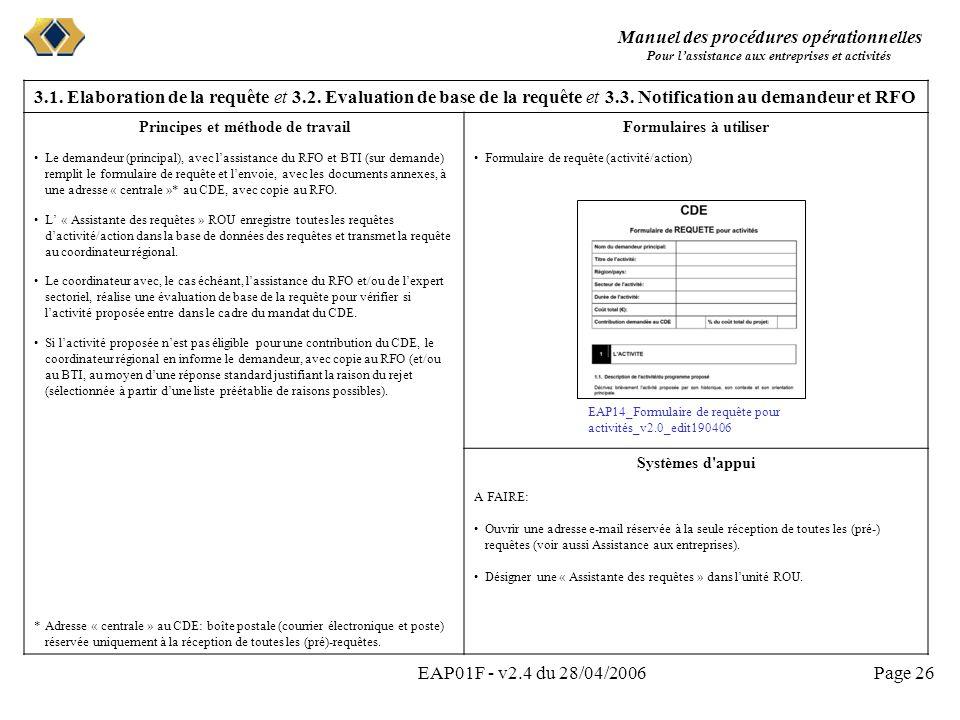 Manuel des procédures opérationnelles Pour lassistance aux entreprises et activités EAP01F - v2.4 du 28/04/2006Page 26 3.1. Elaboration de la requête