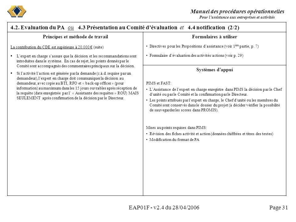 Manuel des procédures opérationnelles Pour lassistance aux entreprises et activités EAP01F - v2.4 du 28/04/2006Page 31 4.2. Evaluation du PA ou 4.3 Pr