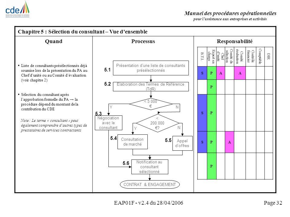 Manuel des procédures opérationnelles pour lassistance aux entreprises et activités EAP01F - v2.4 du 28/04/2006Page 32 Chapitre 5 : Sélection du consu