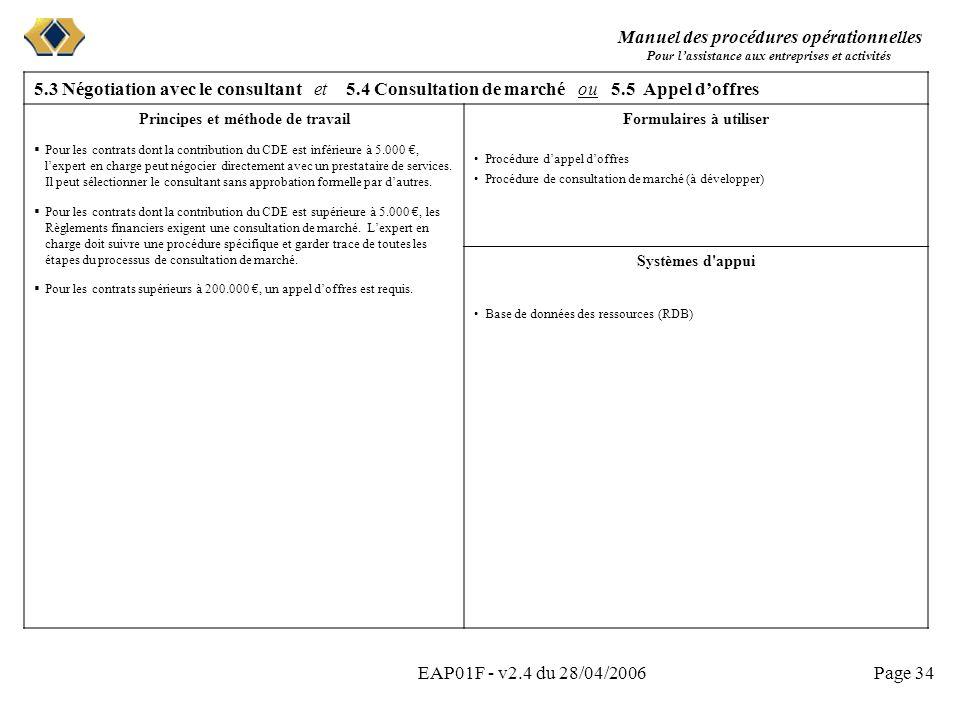 Manuel des procédures opérationnelles Pour lassistance aux entreprises et activités EAP01F - v2.4 du 28/04/2006Page 34 5.3 Négotiation avec le consult