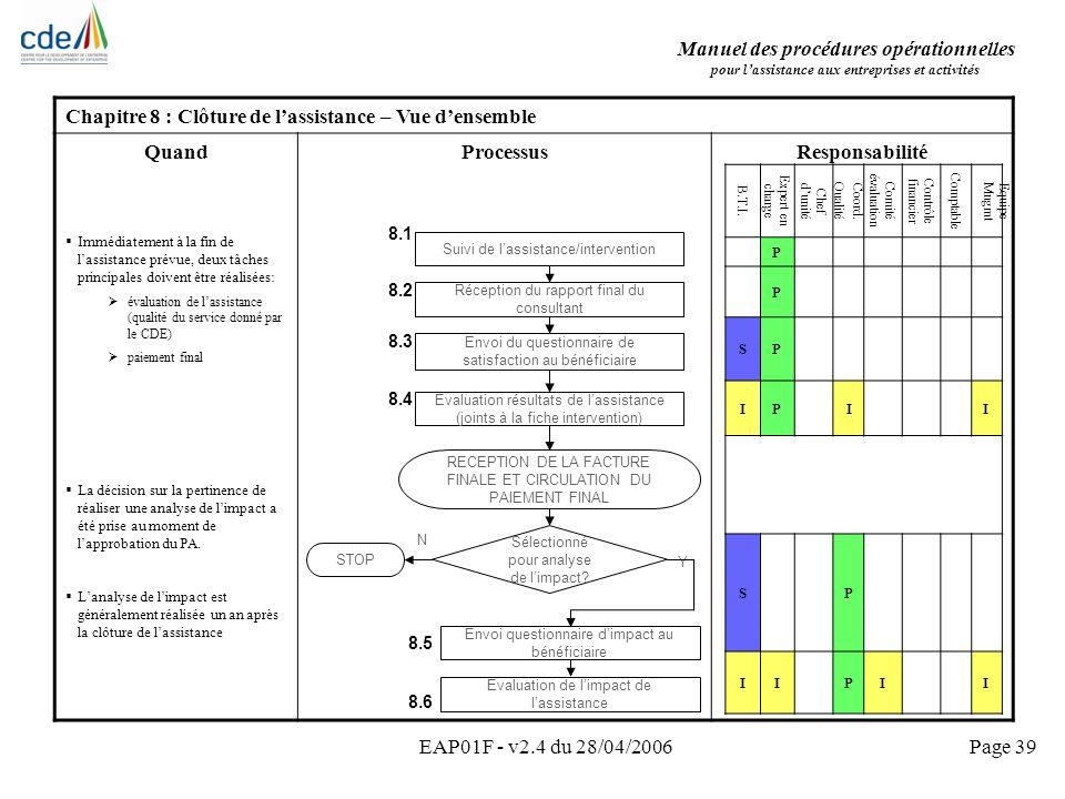 Manuel des procédures opérationnelles pour lassistance aux entreprises et activités EAP01F - v2.4 du 28/04/2006Page 39 Chapitre 8 : Clôture de lassist