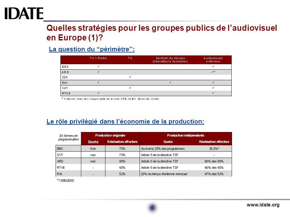 www.idate.org 5 Quelles stratégies pour les groupes publics de laudiovisuel en Europe (1)? La question du périmètre: Le rôle privilégié dans léconomie
