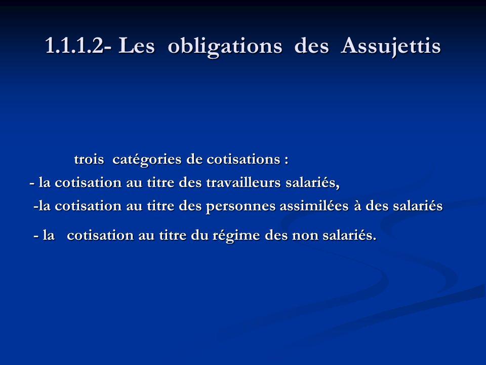 1.1.1.2- Les obligations des Assujettis trois catégories de cotisations : trois catégories de cotisations : - la cotisation au titre des travailleurs