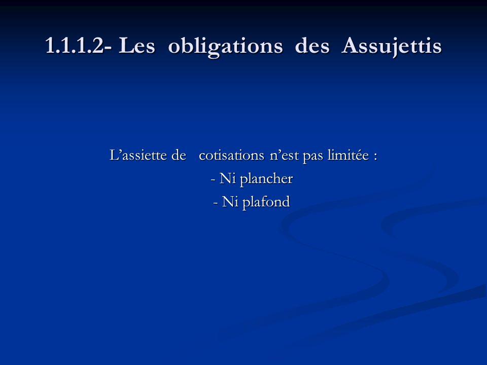 1.1.1.2- Les obligations des Assujettis Lassiette de cotisations nest pas limitée : - Ni plancher - Ni plancher - Ni plafond - Ni plafond