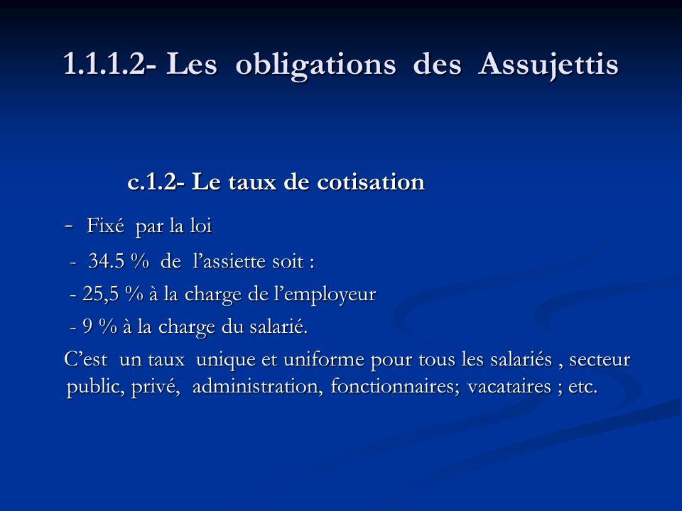 1.1.1.2- Les obligations des Assujettis c.1.2- Le taux de cotisation c.1.2- Le taux de cotisation - Fixé par la loi - Fixé par la loi - 34.5 % de lass