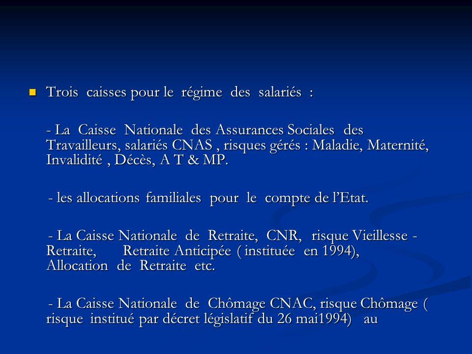 Le régime des non salariés est confié à une caisse unique, la Caisse Nationale de Sécurité Sociale des Non Salariés, CASNOS.