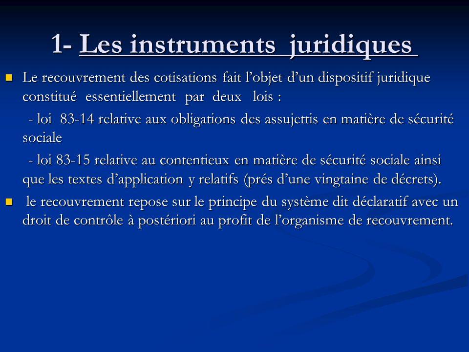 1- Les instruments juridiques 1- Les instruments juridiques Le recouvrement des cotisations fait lobjet dun dispositif juridique constitué essentielle