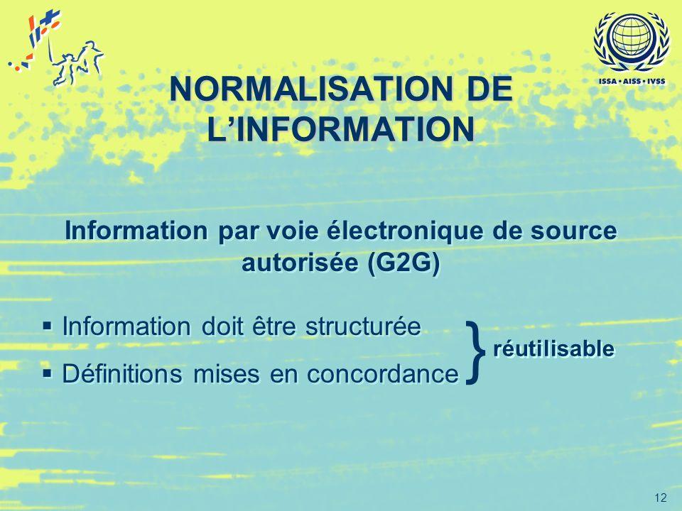12 NORMALISATION DE LINFORMATION Information par voie électronique de source autorisée (G2G) Information doit être structurée Définitions mises en con