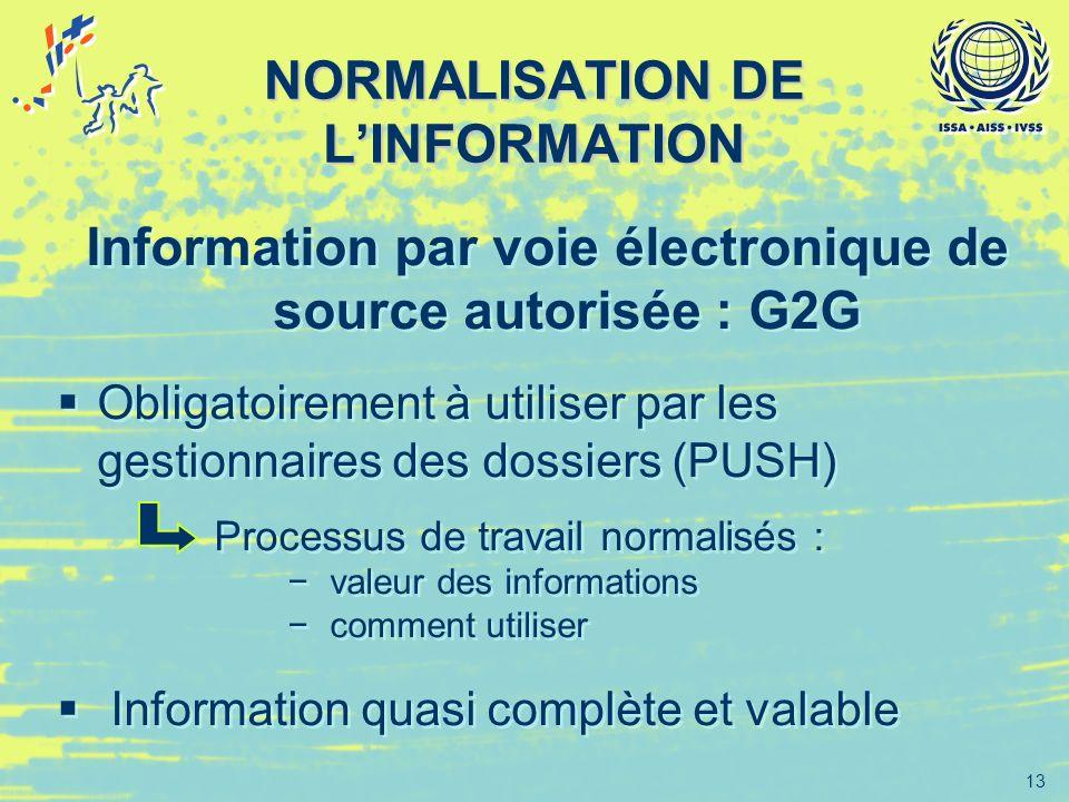 13 NORMALISATION DE LINFORMATION Information par voie électronique de source autorisée : G2G Obligatoirement à utiliser par les gestionnaires des doss