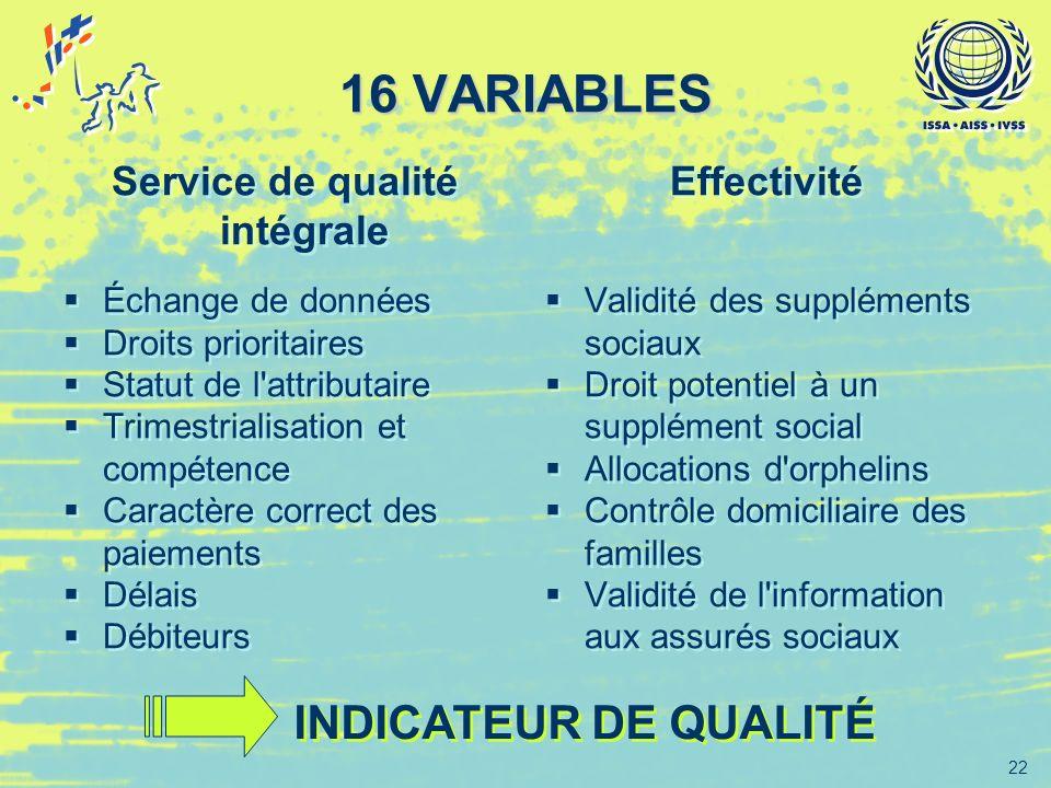 22 16 VARIABLES Service de qualité intégrale Échange de données Droits prioritaires Statut de l'attributaire Trimestrialisation et compétence Caractèr