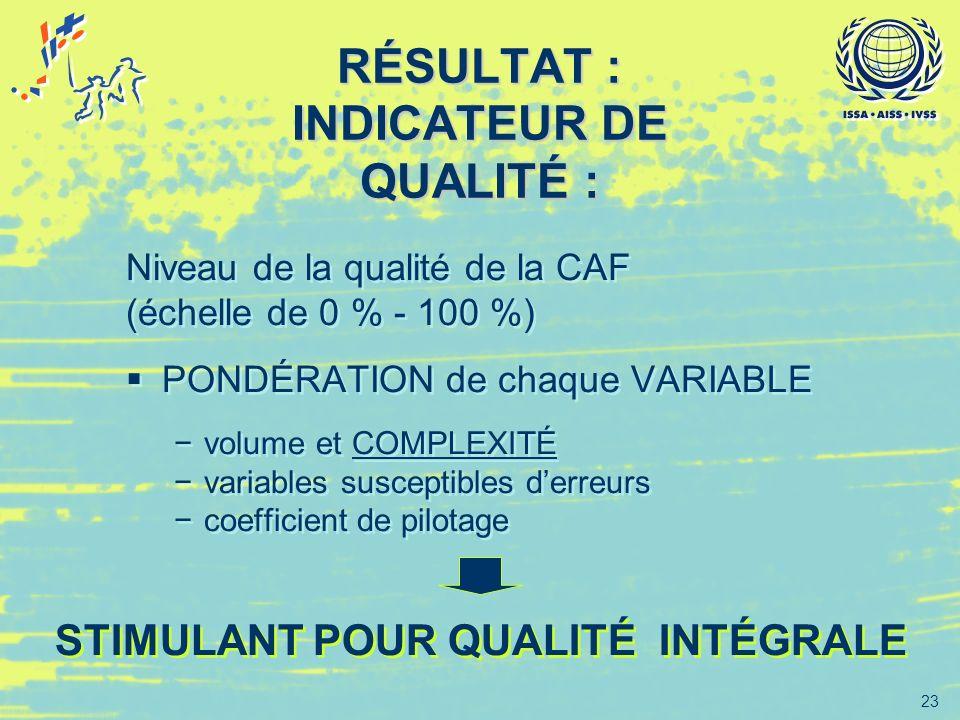 23 RÉSULTAT : INDICATEUR DE QUALITÉ : Niveau de la qualité de la CAF (échelle de 0 % - 100 %) PONDÉRATION de chaque VARIABLE volume et COMPLEXITÉ vari