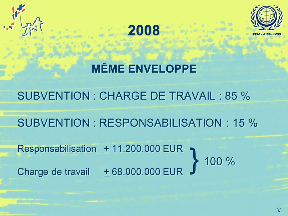 33 2008 MÊME ENVELOPPE SUBVENTION : CHARGE DE TRAVAIL : 85 % SUBVENTION : RESPONSABILISATION : 15 % Responsabilisation+ 11.200.000 EUR Charge de trava