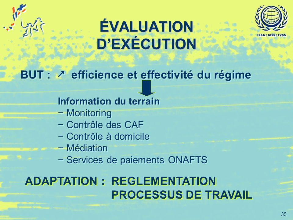 35 ÉVALUATION DEXÉCUTION BUT : efficience et effectivité du régime Information du terrain Monitoring Contrôle des CAF Contrôle à domicile Médiation Se