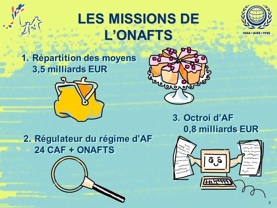 4 LES MISSIONS DE LONAFTS 1.Répartition des moyens 3,5 milliards EUR 2.Régulateur du régime dAF 24 CAF + ONAFTS 3. Octroi dAF 0,8 milliards EUR