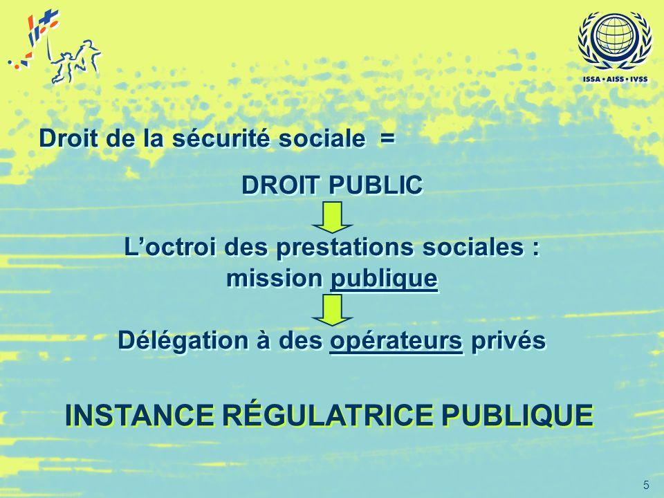 5 Droit de la sécurité sociale = DROIT PUBLIC Loctroi des prestations sociales : mission publique Délégation à des opérateurs privés Droit de la sécur
