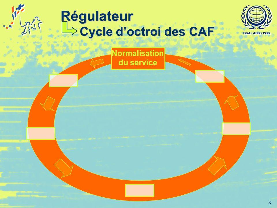 8 Normalisation du service Régulateur Cycle doctroi des CAF