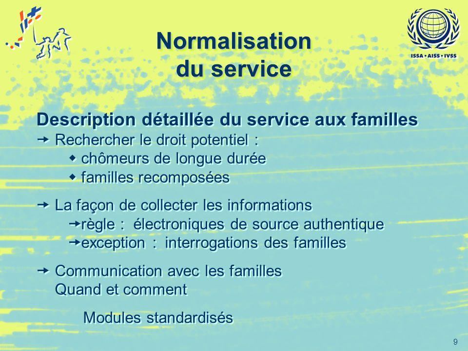9 Normalisation du service Description détaillée du service aux familles Rechercher le droit potentiel : chômeurs de longue durée familles recomposées