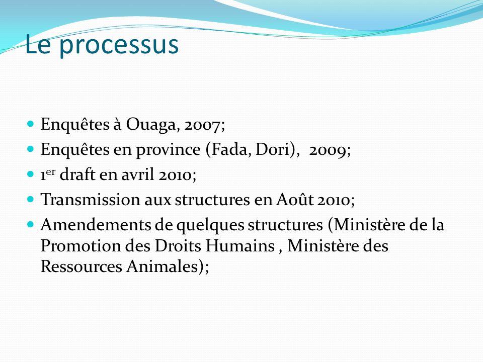 Le processus Enquêtes à Ouaga, 2007; Enquêtes en province (Fada, Dori), 2009; 1 er draft en avril 2010; Transmission aux structures en Août 2010; Amendements de quelques structures (Ministère de la Promotion des Droits Humains, Ministère des Ressources Animales);