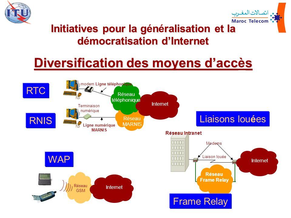 Initiatives pour la gnralisation et la dmocratisation dInternet Initiatives pour la généralisation et la démocratisation dInternet Diversification des