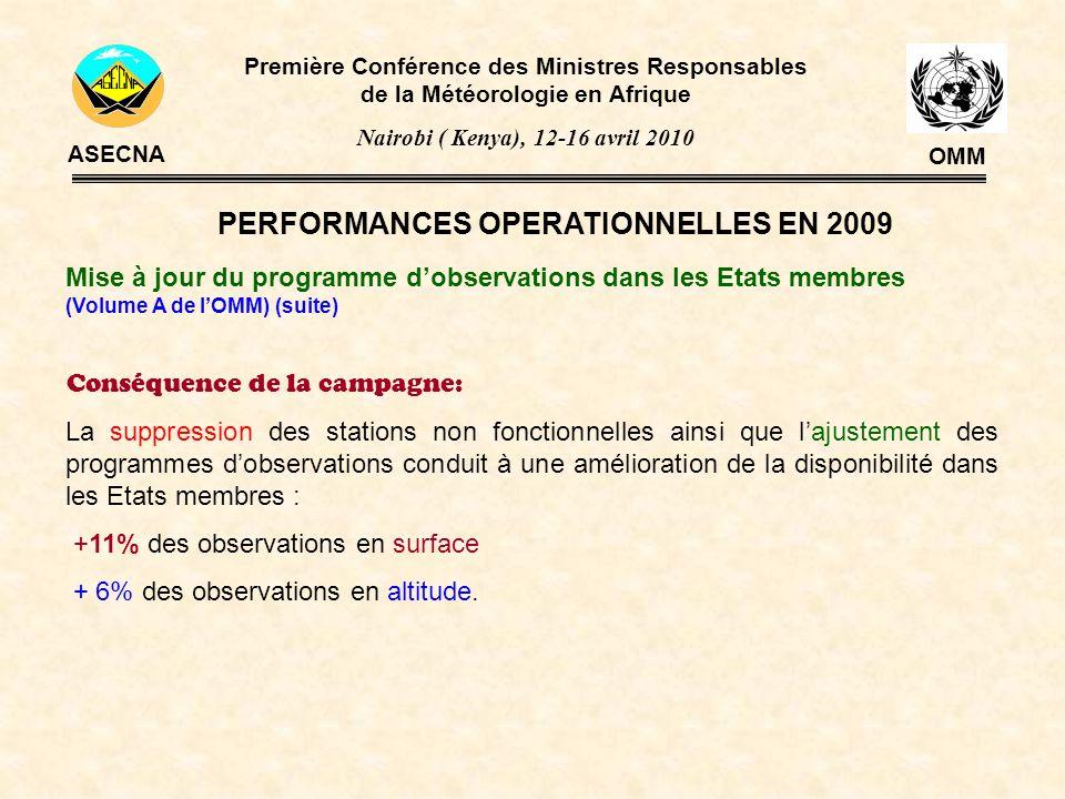 PERFORMANCES OPERATIONNELLES EN 2009 Mise à jour du programme dobservations dans les Etats membres (Volume A de lOMM) (suite) Première Conférence des