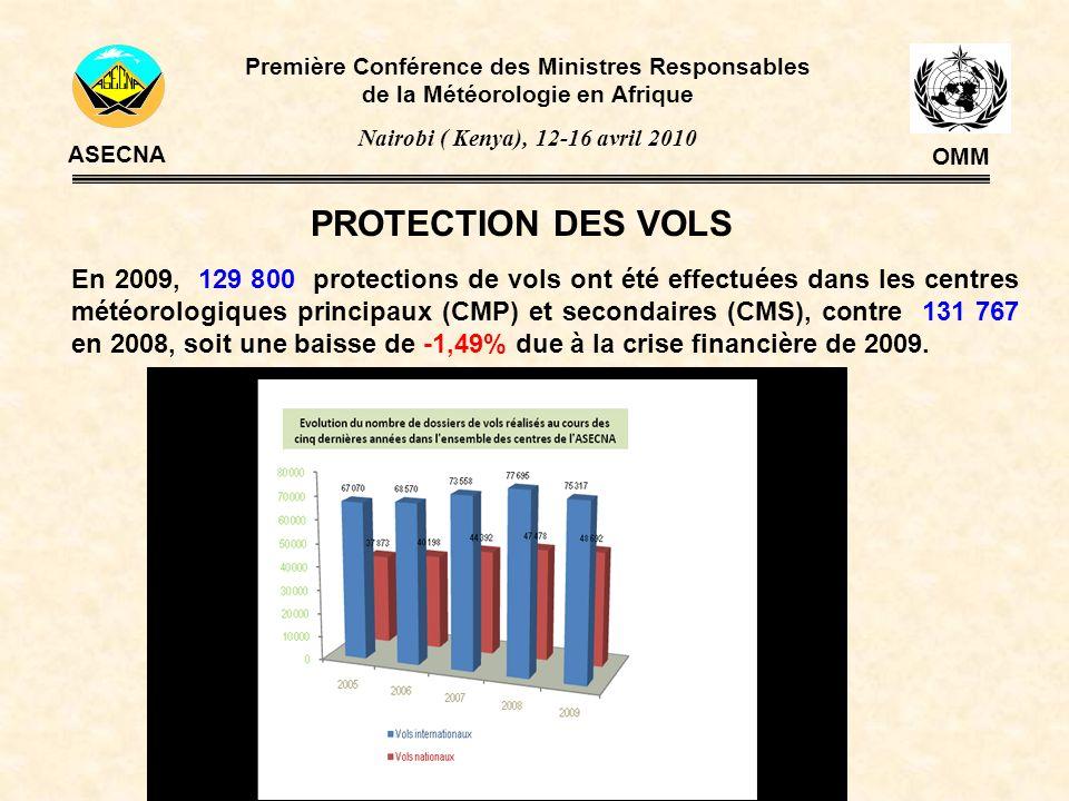 PROTECTION DES VOLS En 2009, 129 800 protections de vols ont été effectuées dans les centres météorologiques principaux (CMP) et secondaires (CMS), co