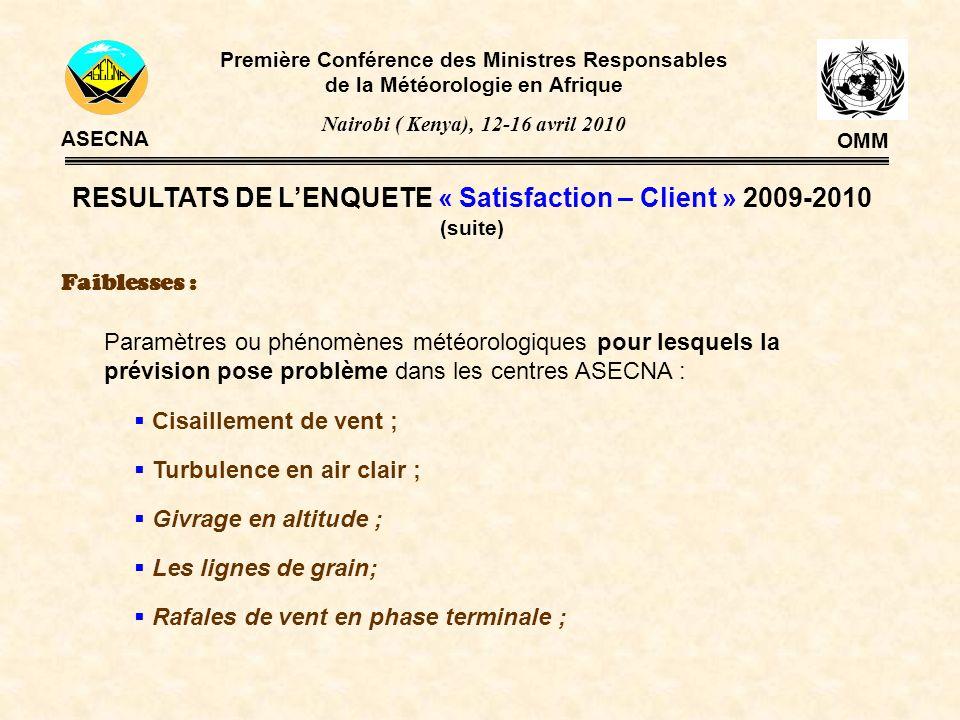 Première Conférence des Ministres Responsables de la Météorologie en Afrique Nairobi ( Kenya), 12-16 avril 2010 ASECNA OMM Faiblesses : Cisaillement d