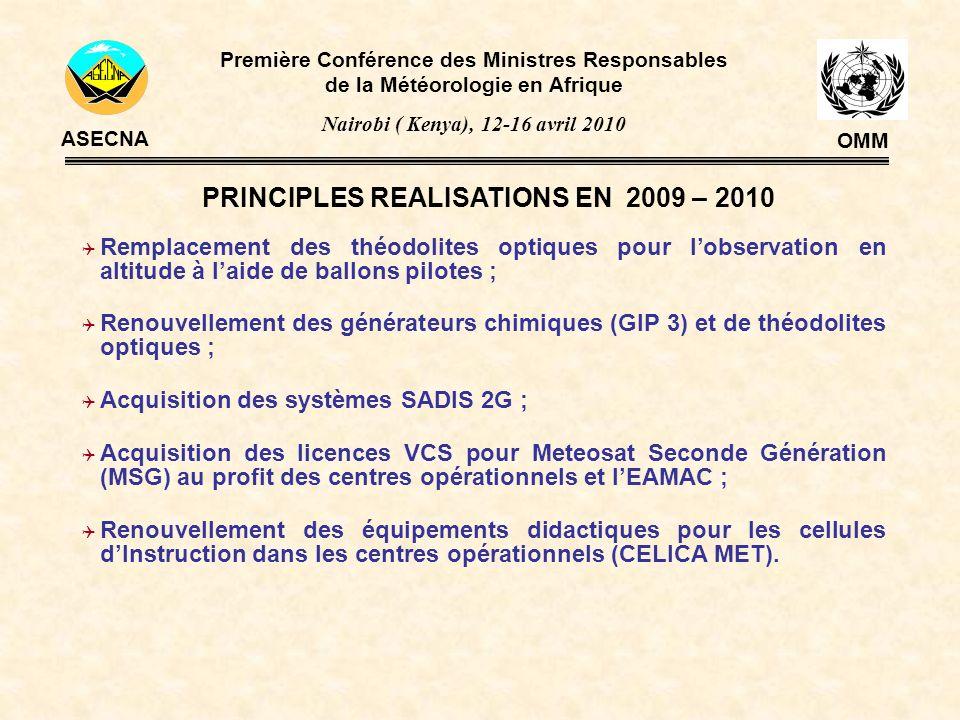PRINCIPLES REALISATIONS EN 2009 – 2010 Remplacement des théodolites optiques pour lobservation en altitude à laide de ballons pilotes ; Renouvellement