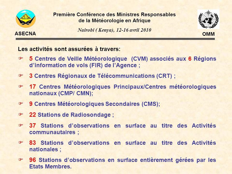 5 Centres de Veille Météorologique (CVM) associés aux 6 Régions dinformation de vols (FIR) de lAgence ; 3 Centres Régionaux de Télécommunications (CRT