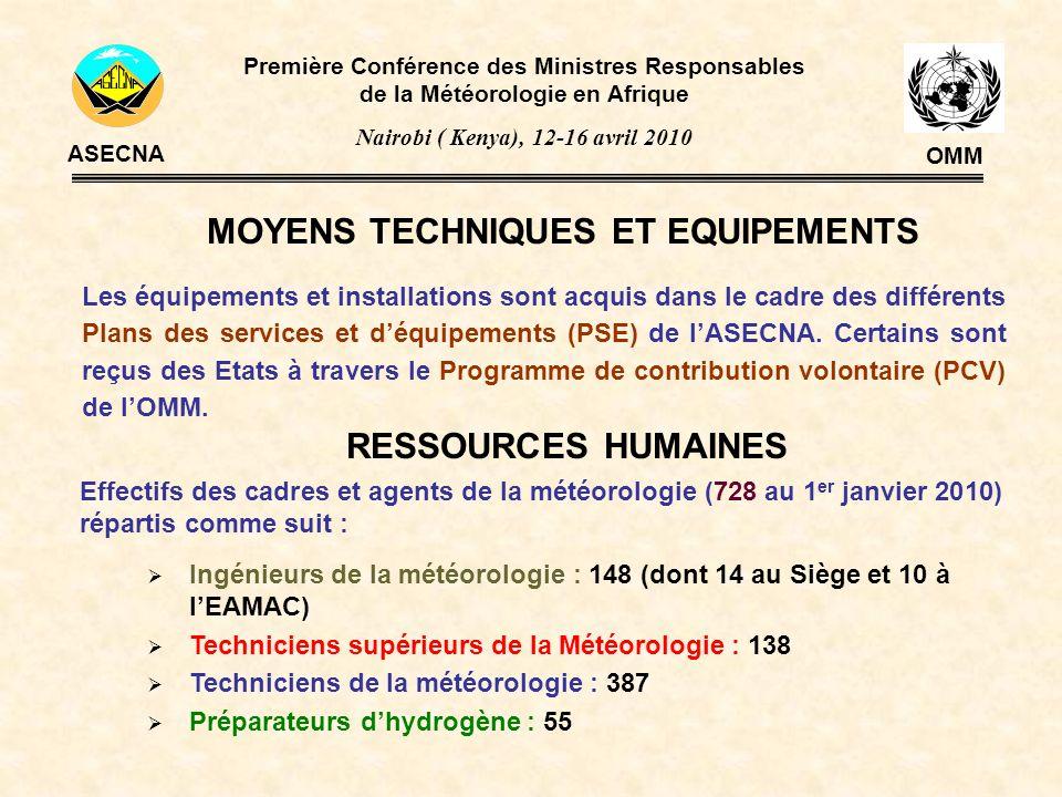FORMATION EAMAC: LASECNA assure la gestion et le fonctionnement de l École Africaine de la Météorologie et de l Aviation Civile (EAMAC) de Niamey, Niger, qui jouit du statut de Centre Régional de Formation du personnel météorologique pour la Région I de lOMM et du Centre d Excellence régional de formation en météorologie satellitaire en Afrique.