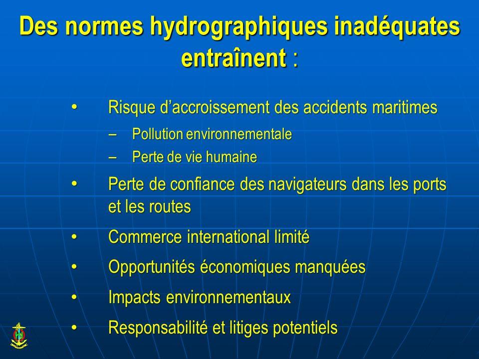 Des normes hydrographiques inadéquates entraînent : Risque daccroissement des accidents maritimes Risque daccroissement des accidents maritimes – Poll