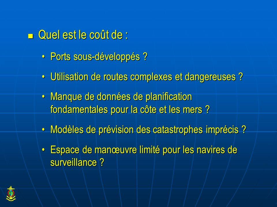 Quel est le coût de : Quel est le coût de : Ports sous-développés ?Ports sous-développés ? Utilisation de routes complexes et dangereuses ?Utilisation