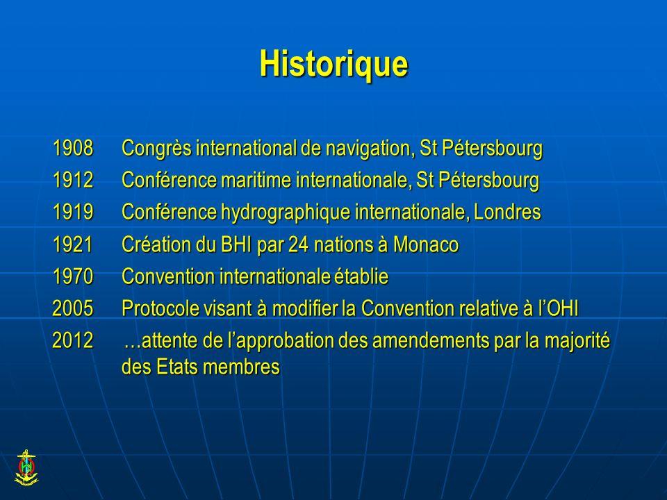 Historique 1908Congrès international de navigation, St Pétersbourg 1912Conférence maritime internationale, St Pétersbourg 1919Conférence hydrographiqu