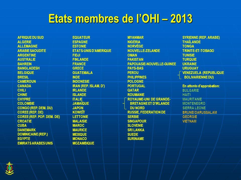 Etats membres de lOHI – 2013 AFRIQUE DU SUD ALGERIE ALLEMAGNE ARABIE SAOUDITE ARGENTINE AUSTRALIE BAHREIN BANGLADESH BELGIQUE BRESIL CAMEROUN CANADA C