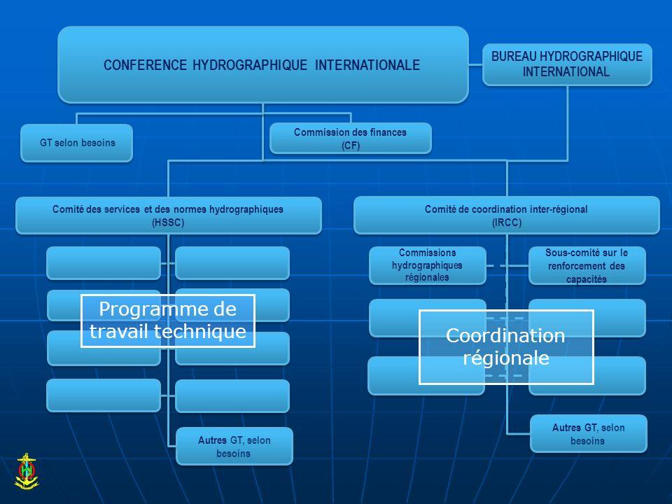 Commissions hydrographiques régionales Sous-comité sur le renforcement des capacités CONFERENCE HYDROGRAPHIQUE INTERNATIONALE BUREAU HYDROGRAPHIQUE IN