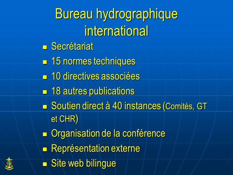 Bureau hydrographique international Secrétariat Secrétariat 15 normes techniques 15 normes techniques 10 directives associées 10 directives associées