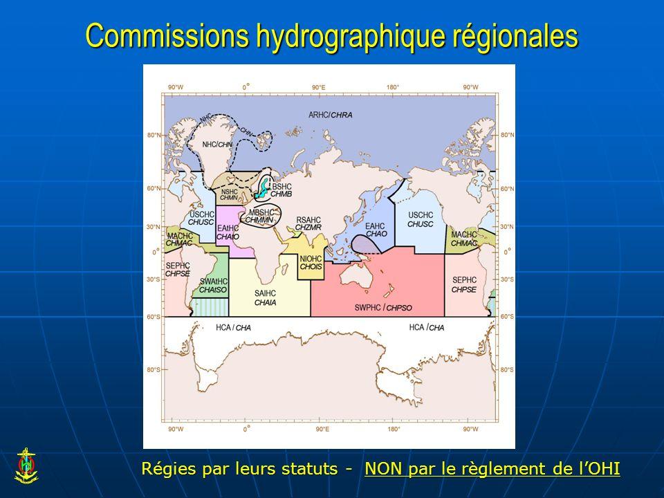 Commissions hydrographique régionales Régies par leurs statuts - NON par le règlement de lOHI