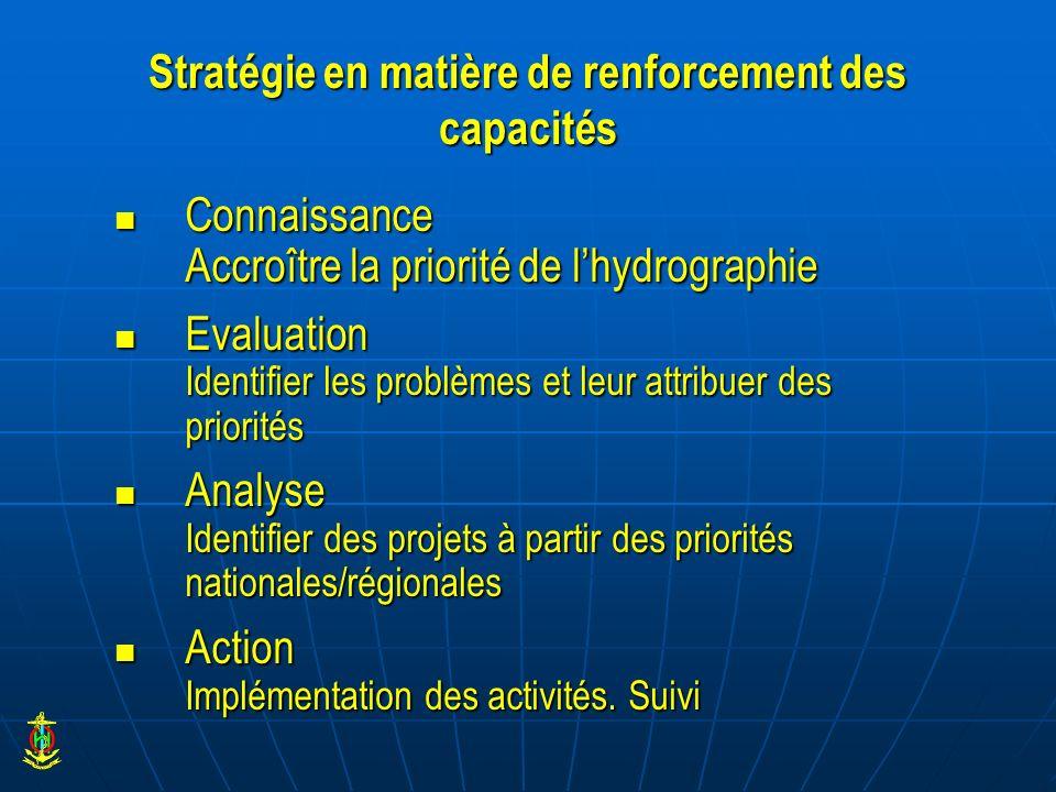 Stratégie en matière de renforcement des capacités Connaissance Accroître la priorité de lhydrographie Connaissance Accroître la priorité de lhydrogra