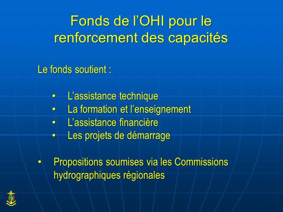 Fonds de lOHI pour le renforcement des capacités Le fonds soutient : Lassistance technique Lassistance technique La formation et lenseignement La form