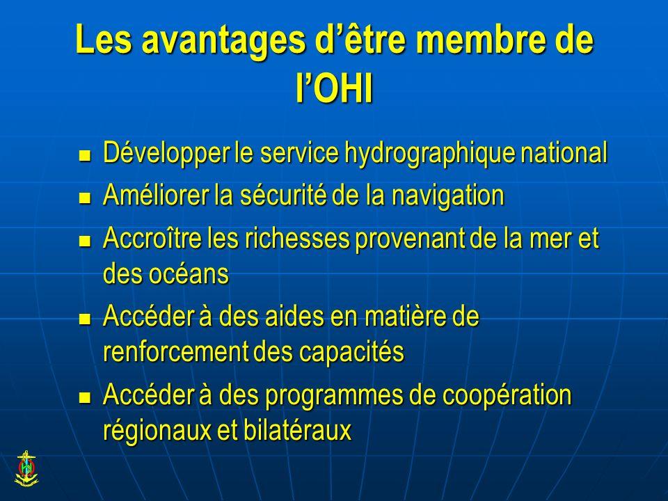 Les avantages dêtre membre de lOHI Développer le service hydrographique national Développer le service hydrographique national Améliorer la sécurité d
