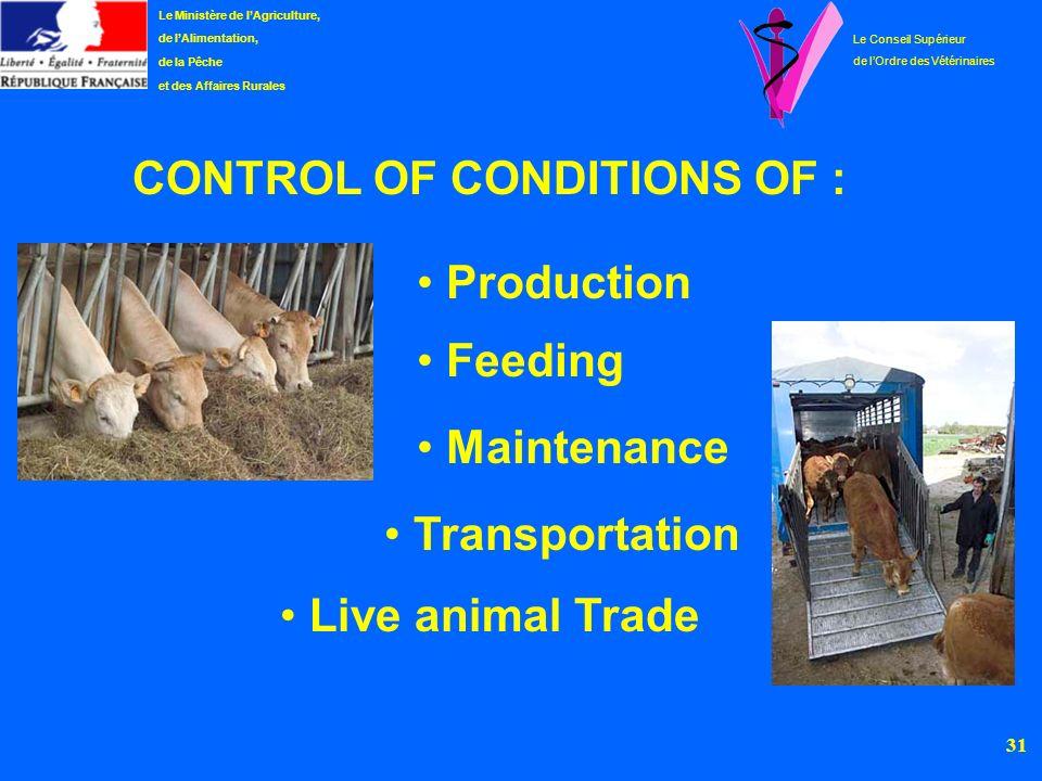 32 Le Ministère de lAgriculture, de lAlimentation, de la Pêche et des Affaires Rurales Le Conseil Supérieur de lOrdre des Vétérinaires CONTROL OF BREDEERS BOOK KEEPING