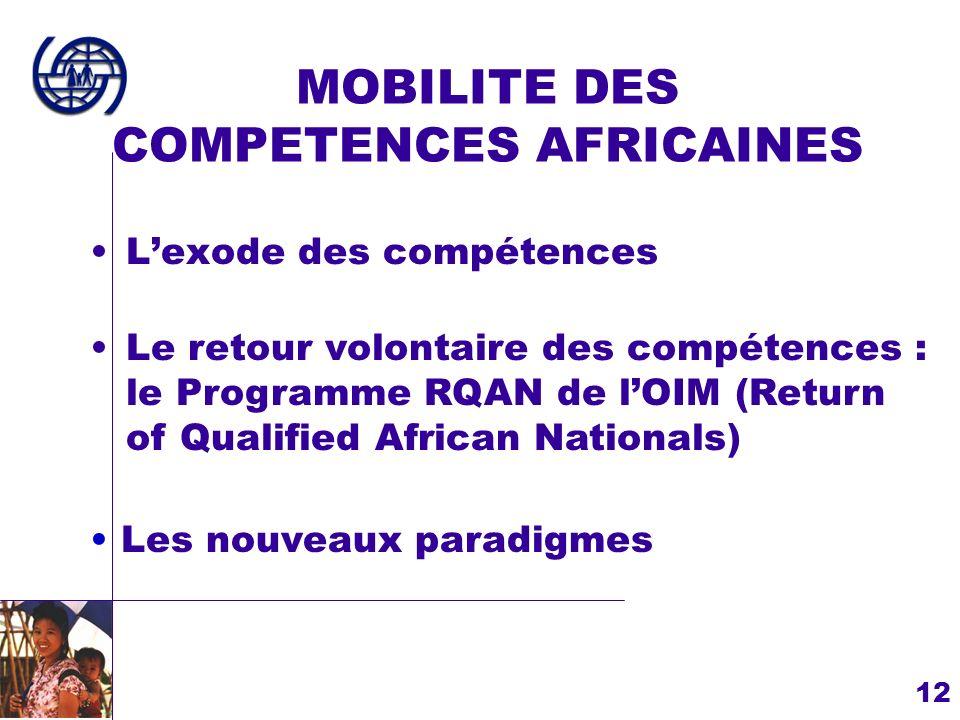 12 MOBILITE DES COMPETENCES AFRICAINES Lexode des compétences Les nouveaux paradigmes Le retour volontaire des compétences : le Programme RQAN de lOIM