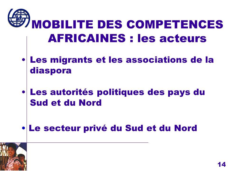 14 MOBILITE DES COMPETENCES AFRICAINES : les acteurs Les migrants et les associations de la diaspora Le secteur privé du Sud et du Nord Les autorités