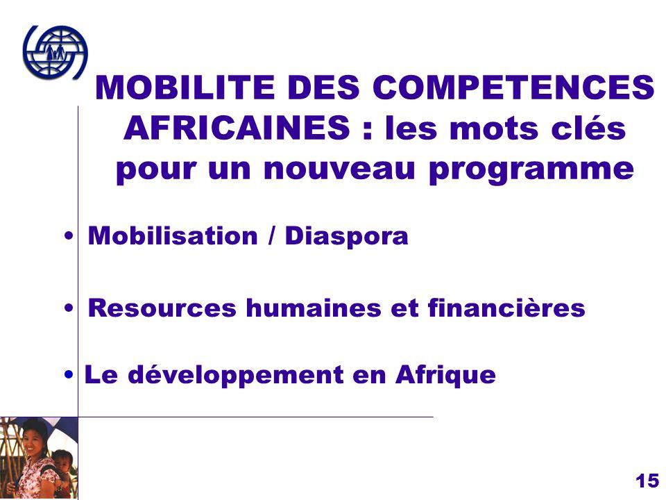 15 MOBILITE DES COMPETENCES AFRICAINES : les mots clés pour un nouveau programme Mobilisation / Diaspora Le développement en Afrique Resources humaine
