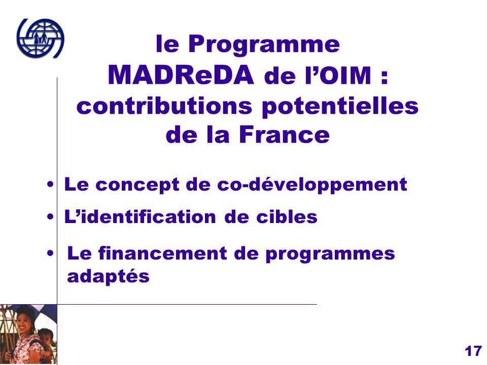 17 le Programme MADReDA de lOIM : contributions potentielles de la France Le concept de co-développement Le financement de programmes adaptés Lidentif