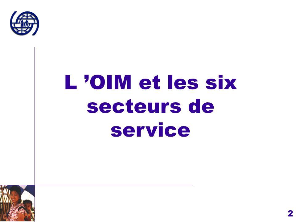 2 L OIM et les six secteurs de service