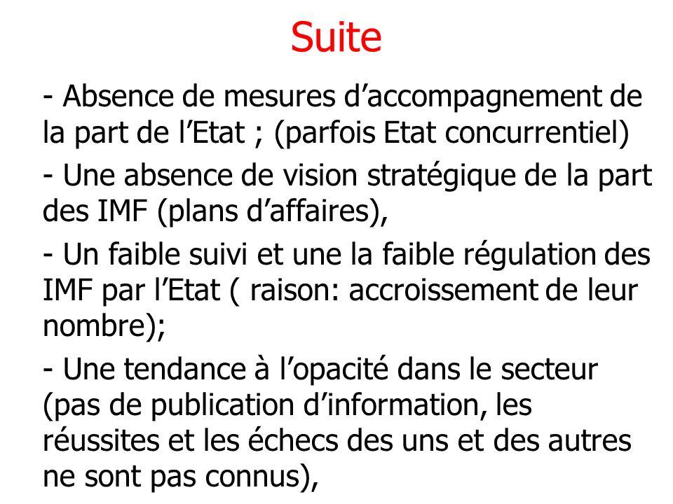 Suite - Absence de mesures daccompagnement de la part de lEtat ; (parfois Etat concurrentiel) - Une absence de vision stratégique de la part des IMF (