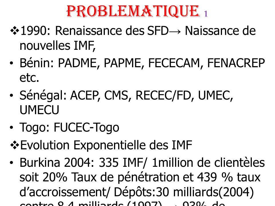 PROBLEMATIQUE 1 1990: Renaissance des SFD Naissance de nouvelles IMF, Bénin: PADME, PAPME, FECECAM, FENACREP etc. Sénégal: ACEP, CMS, RECEC/FD, UMEC,