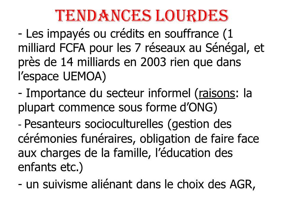 TENDANCES LOURDES - Les impayés ou crédits en souffrance (1 milliard FCFA pour les 7 réseaux au Sénégal, et près de 14 milliards en 2003 rien que dans